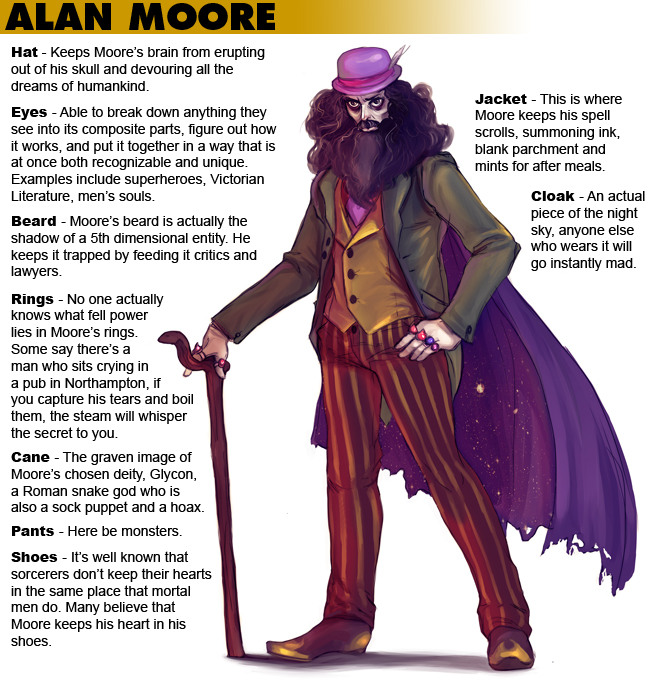 Alan-Moore1